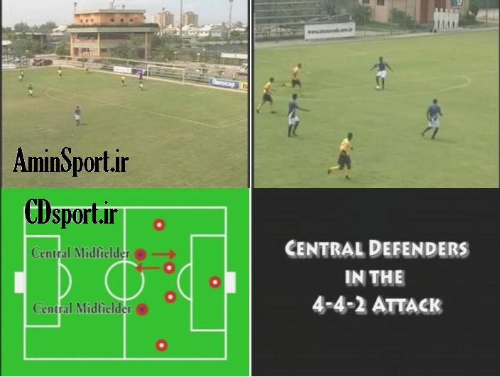 آموزش سییتم 4.4.2 فوتبال برزیل