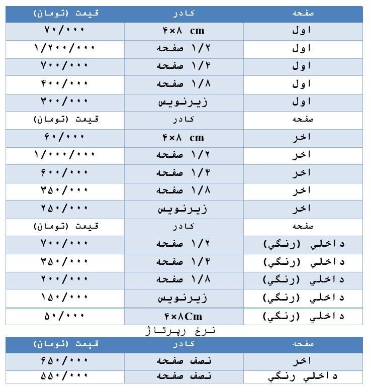 تعرفه اگهی صفحه اول کادر 1/2 صفحه :   کرمان شهر (نشریه فرهنگی اجتماعی استان کرمان)