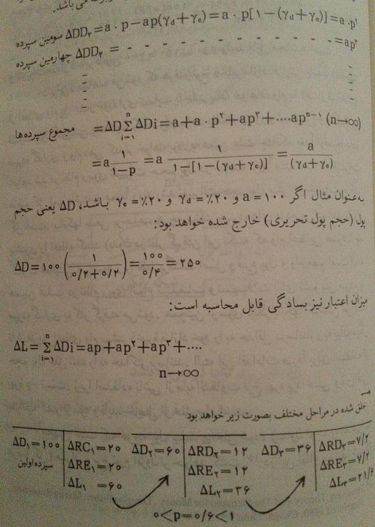 نظام اقتصاد اسلامی، شماره 1