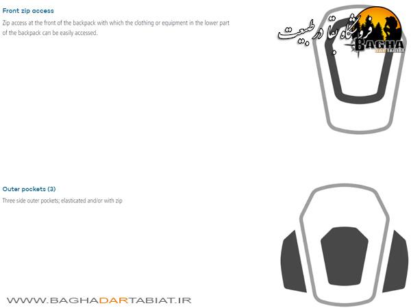 کوله پشتی دیوتر FUTURA 24 SL