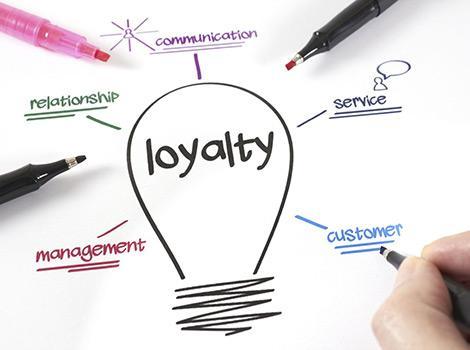 نرم افزار لویالتی سرمایه(سیستم وفاداری مشتریان (وفا کارت))