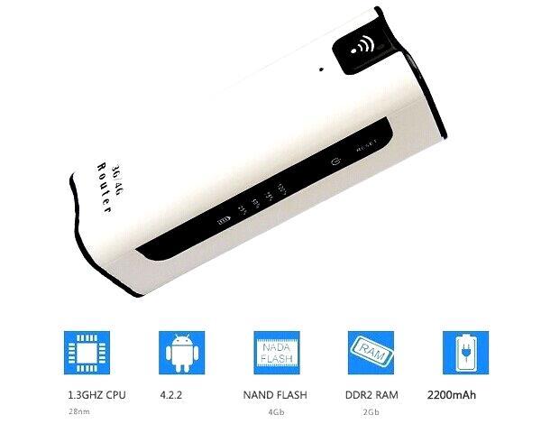 مودم روتر وایرلسWIFI WCDMA 4G  (قابل حمل)