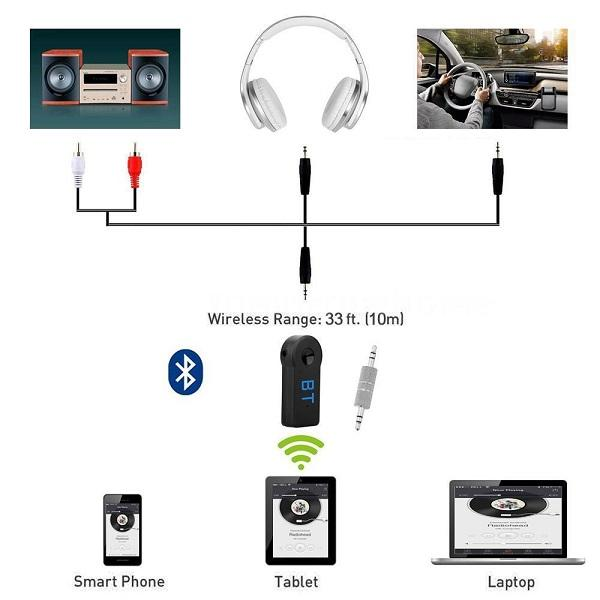دانگل اتصال وایرلس صوتی مدل AUX adaptor
