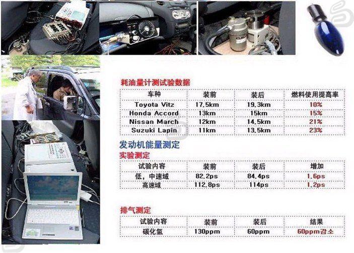 دستگاه کنترل سوخت اتومبیل FUEL SHARK
