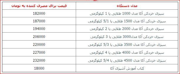 سبزی خردکن آکا1000