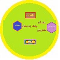 باشگاه بانک پارسیان