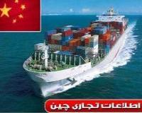 تجارت با شرکتهای چینی:اطلاعات هشتصدهزار کارخانه چینی